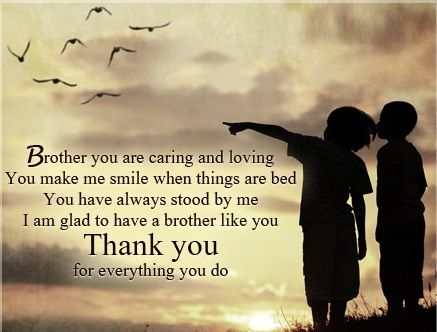 Pin by divya sharma on happy birthday wishes pinterest happy happy birthday brother images wishes quotes and messages voltagebd Gallery