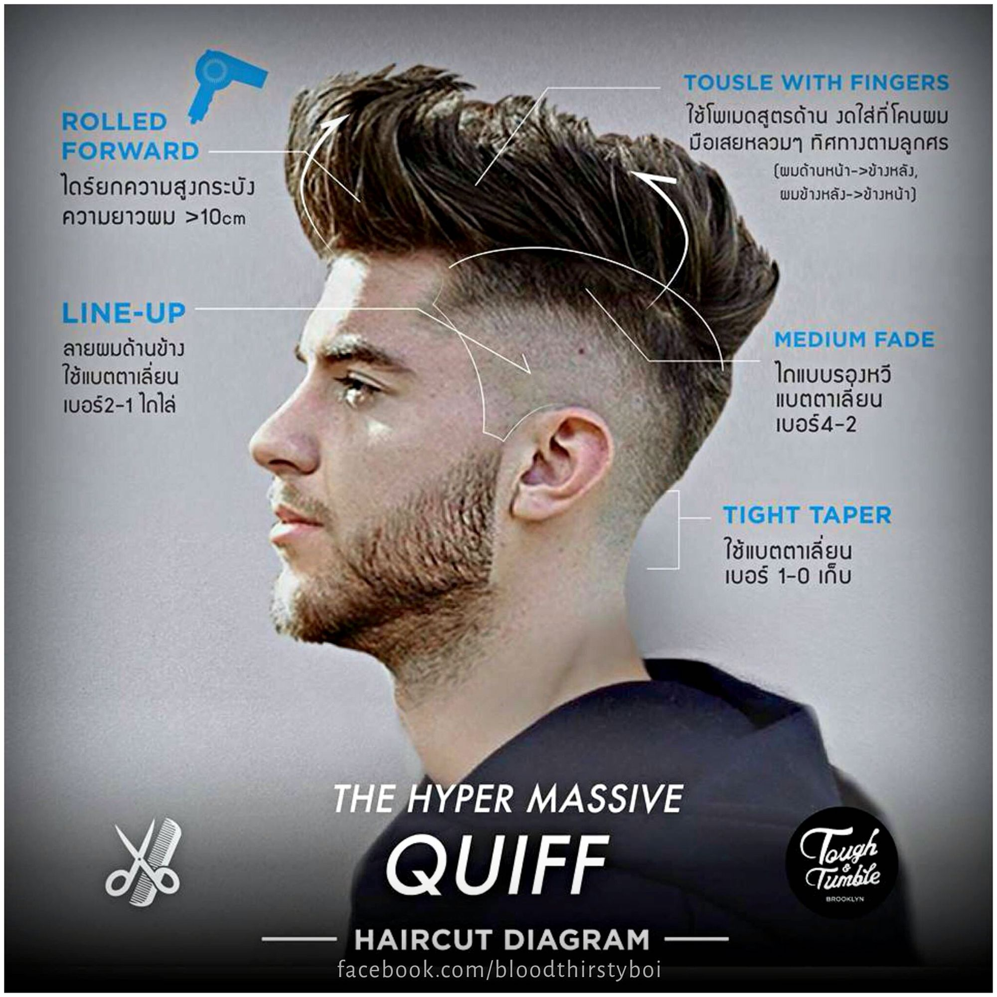 The Quiff Hairstyle Pinterest