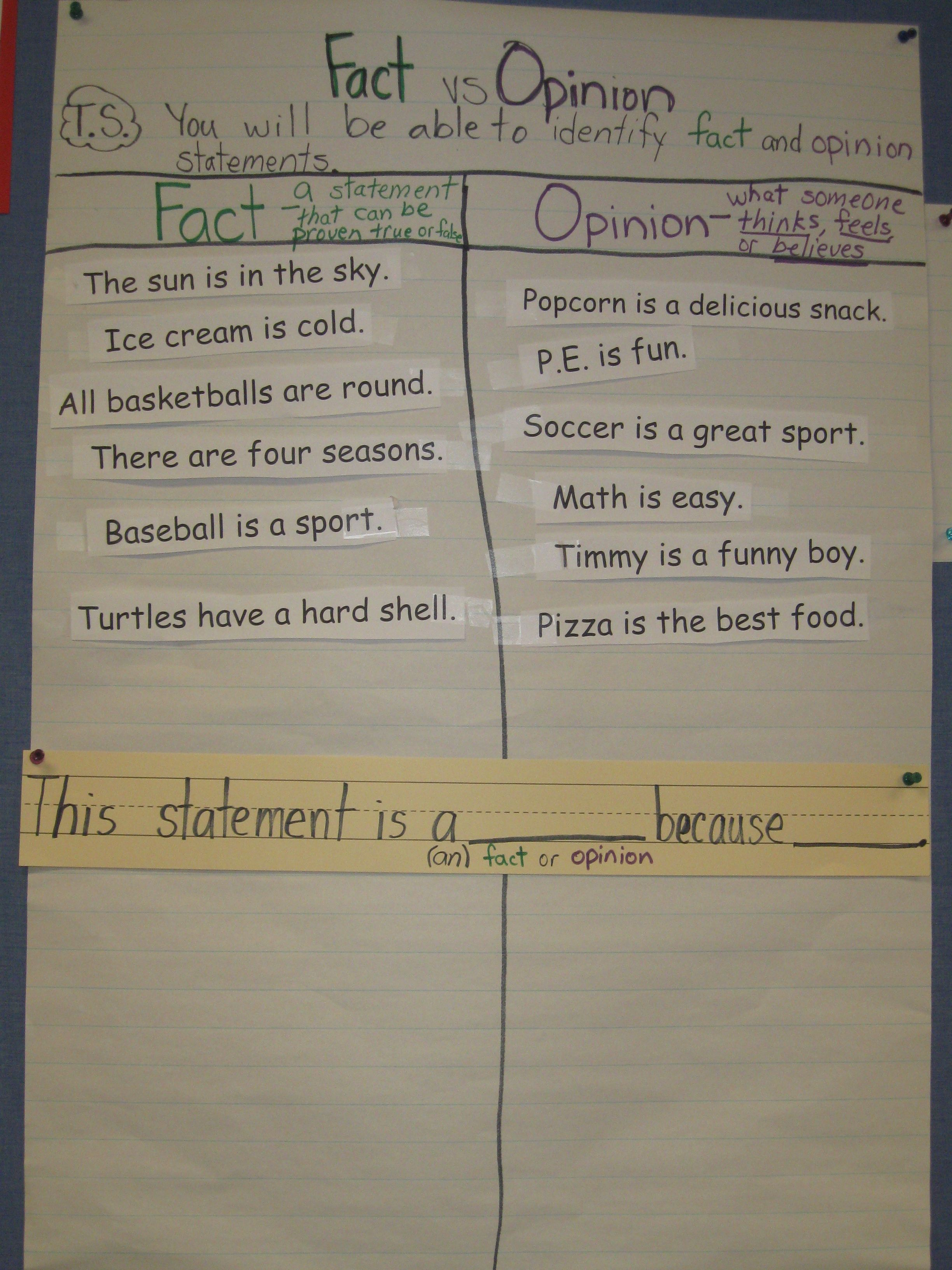 hight resolution of Fact vs Opinion. Use sentence frame for accountable talk.   Sentence  frames
