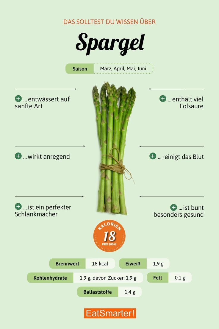 Grüner Spargel #vitamins