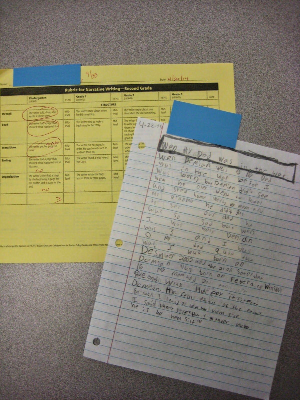 College Application Essay Help Online Margaret Metzger