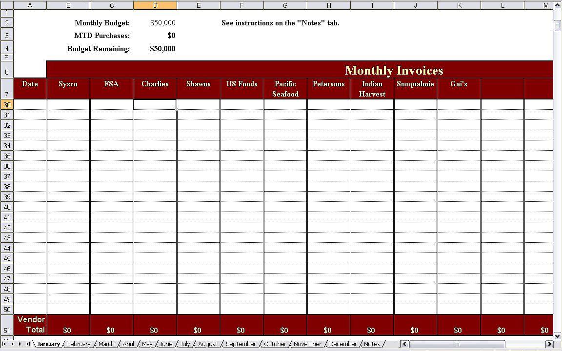 Declining Balance Sheet Restaurant Inventory Control Worksheets Balance Sheet Spreadsheet Chart wizard icon spreadsheet