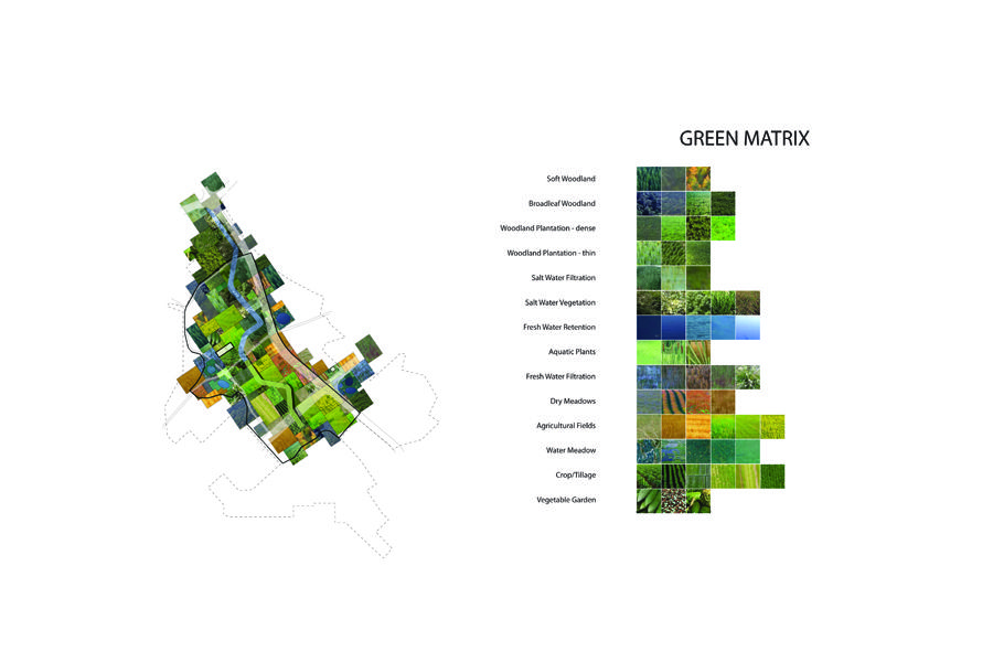 Shifting Fields / Active City Transformation (ACT)