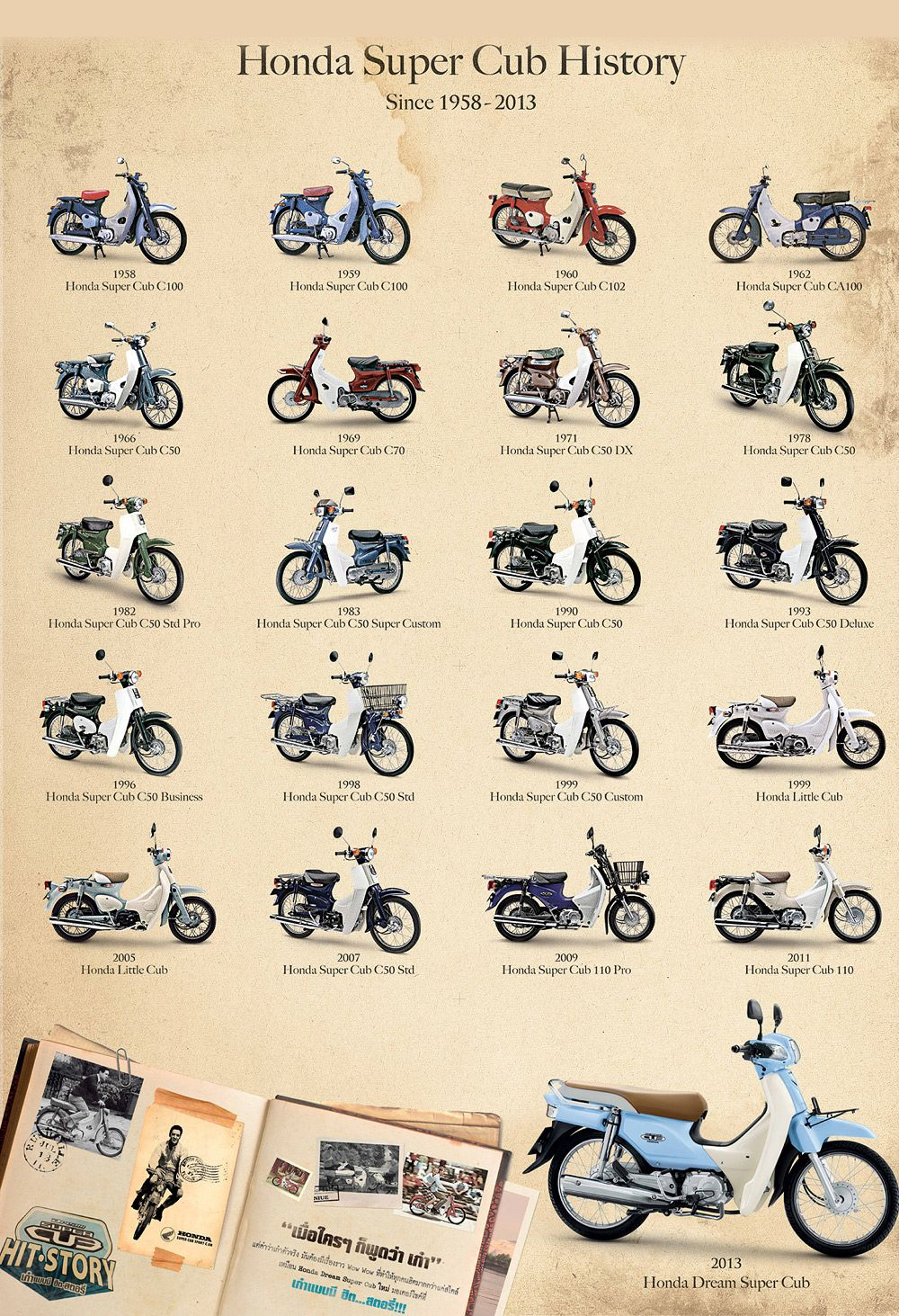 Honda Motorcycles, Cars And Motorcycles, Honda Bikes, Vintage Motorcycles,  Honda Scooters,
