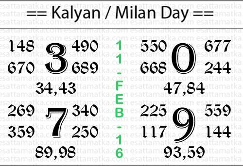 Today Kalyan Matka Tips Chart || Satta Matka Free Chart in