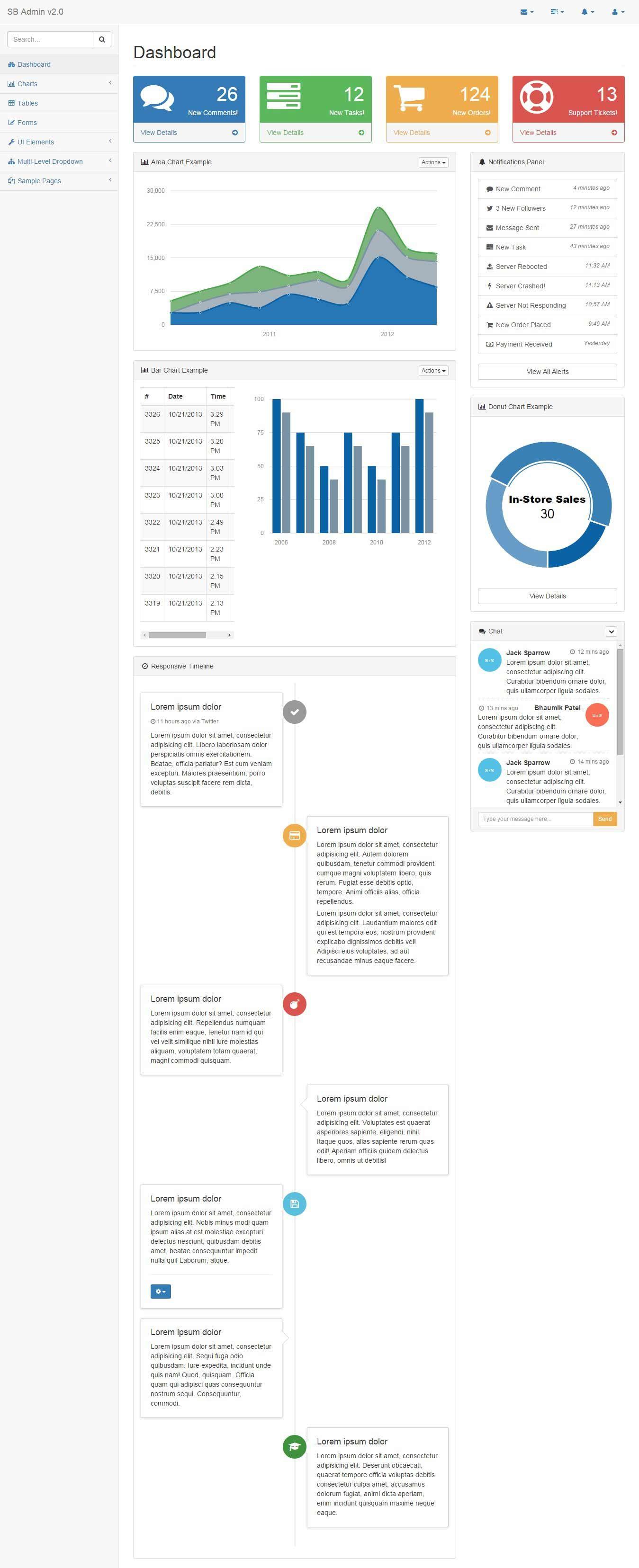 SB Admin 2 Bootstrap Admin Theme Design Vast Pinterest
