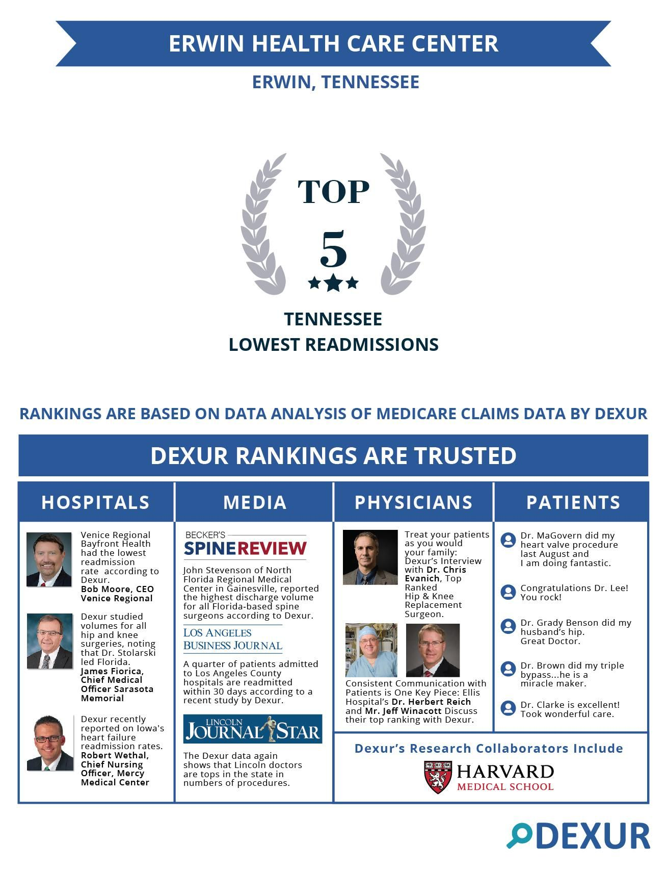 Erwin Health Care Center is among the top ranked Nursing