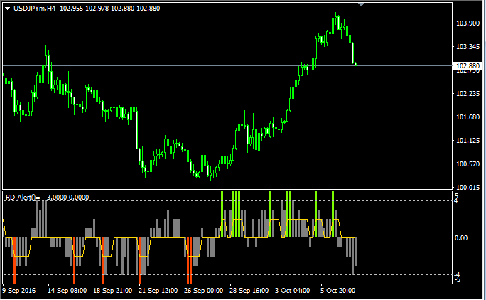Forex combo system download free