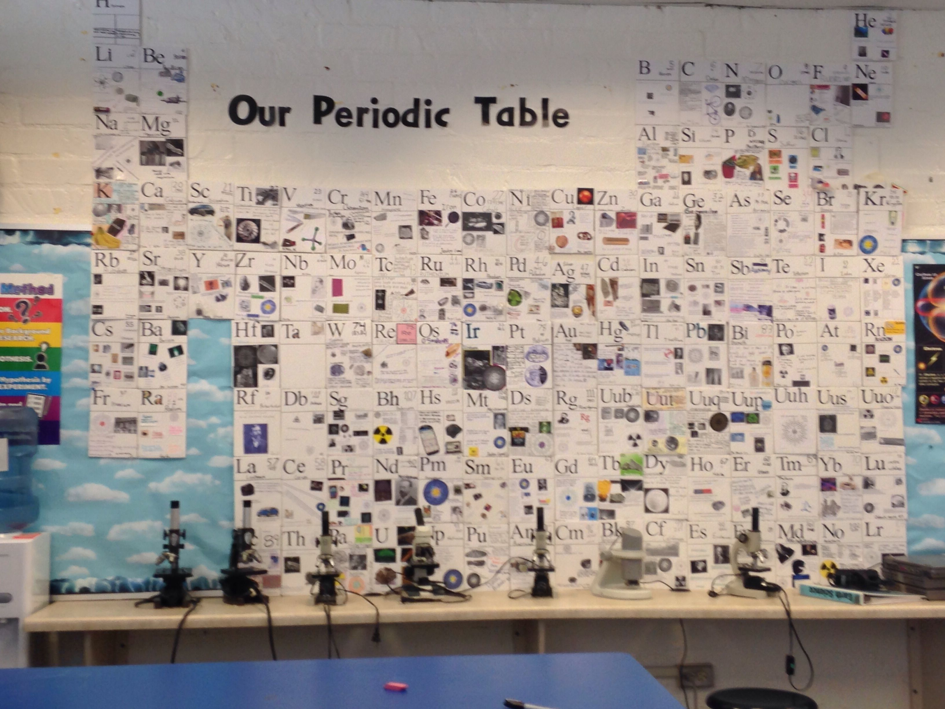 Periodic Table Reports