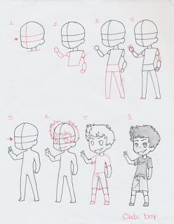 How To Draw A Chibi Boy : chibi, Manga, Interest, Chibi, Standing, MangaInterest.blogspot.com, Drawings,, Body,