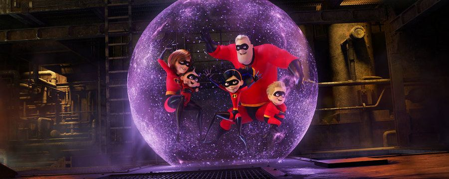 find out which character from disney pixar s incredibles 2 you are most like and