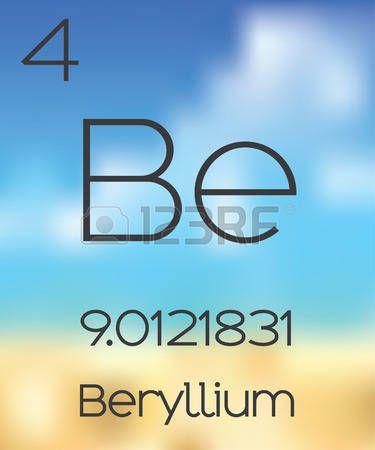 simbolo del hidrogeno la tabla peridica de los elementos berilio
