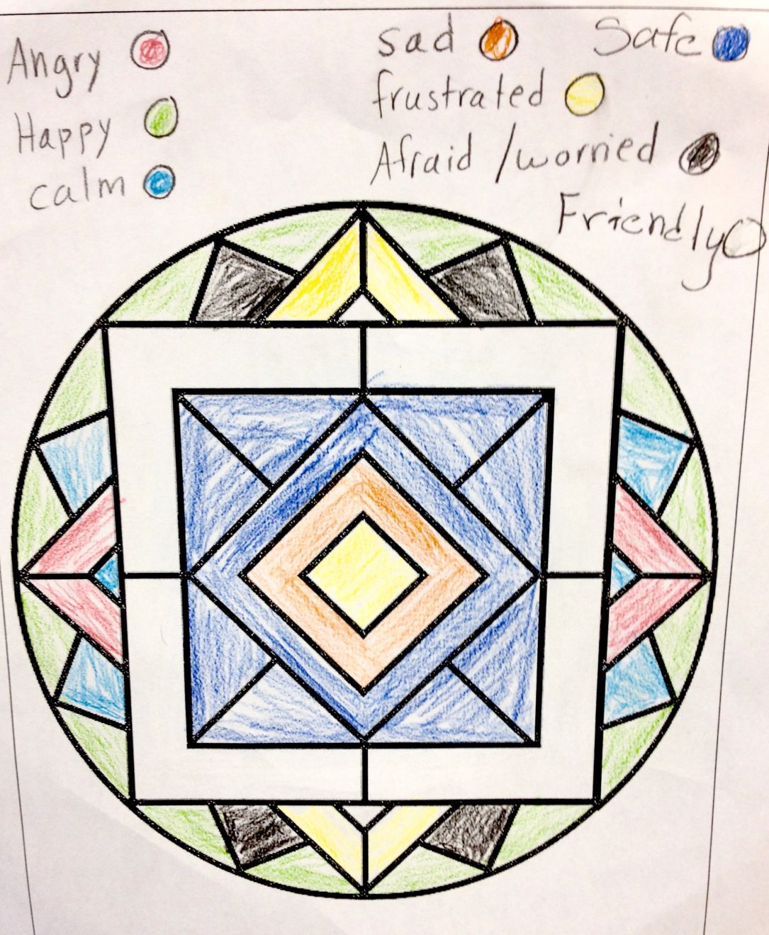 Feelings Mandala