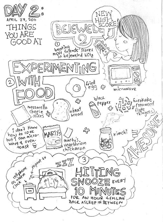 art journal 30 days of lists drawn