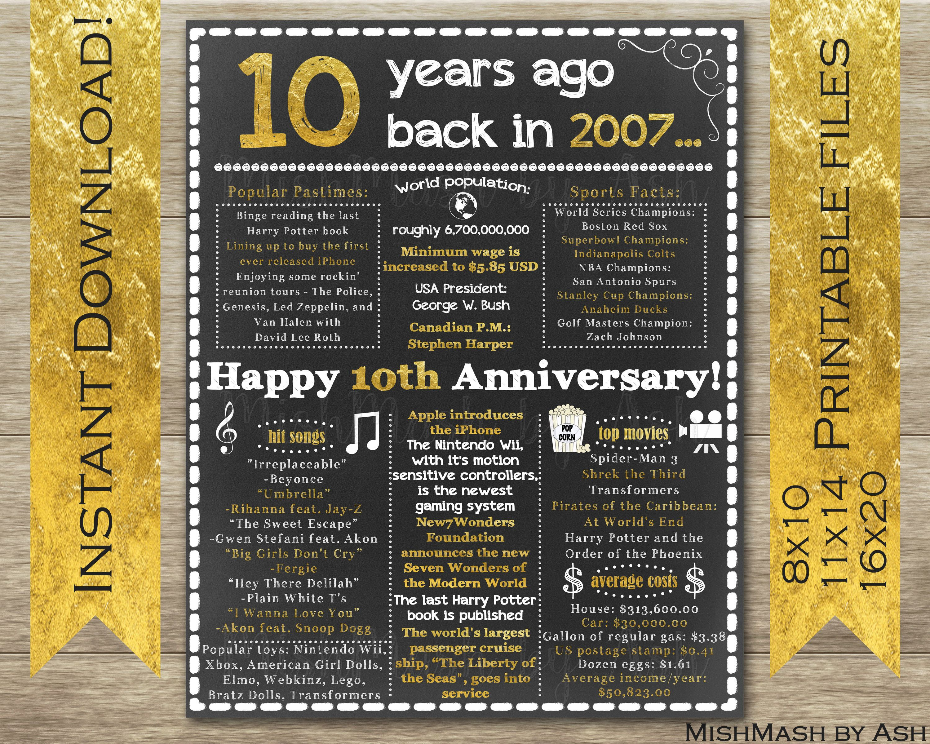 10th Anniversary Gift Poster Sign Hy 10 Years Ago Wedding