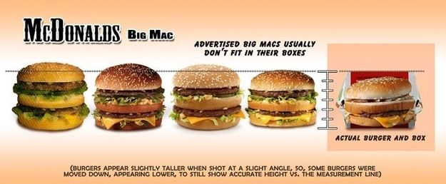 fast food ads vs the real thing