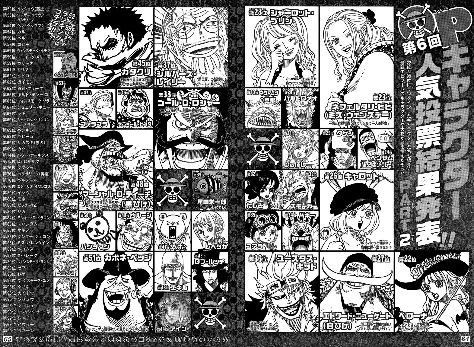 Read Manga One Piece One Piece 874 Online In High Quality One Piece Funny Manga Manga To Read