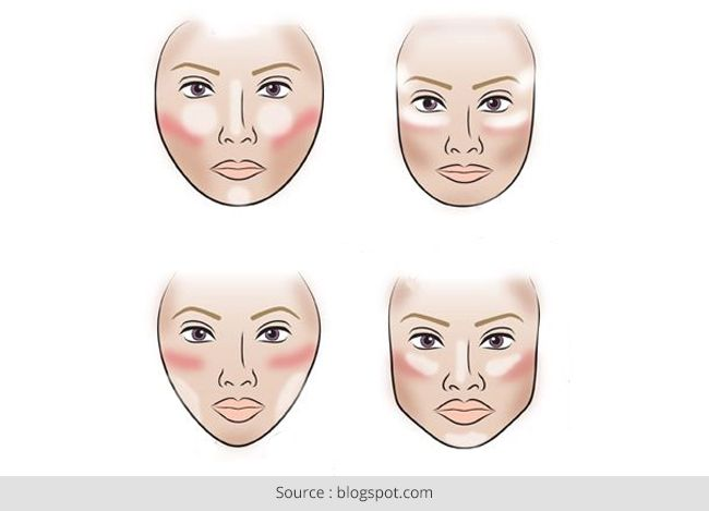 how to apply makeup to make nose appear smaller