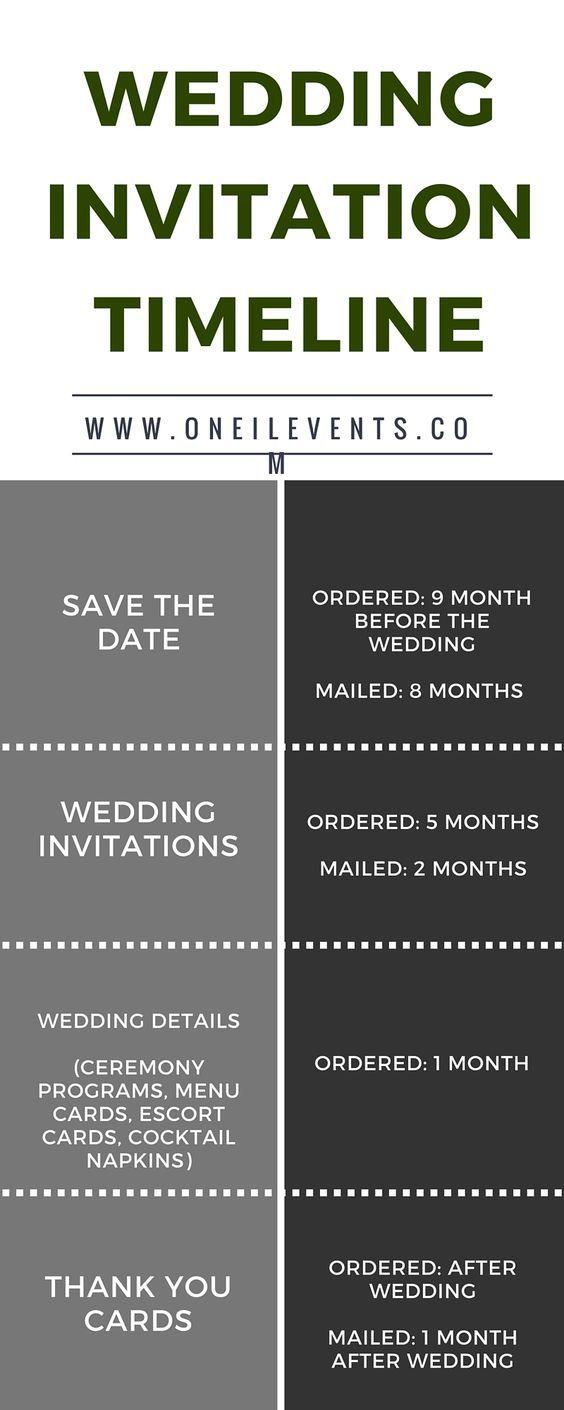 Key Tips For Planning A Wedding Noel Wedding Planning And Diy