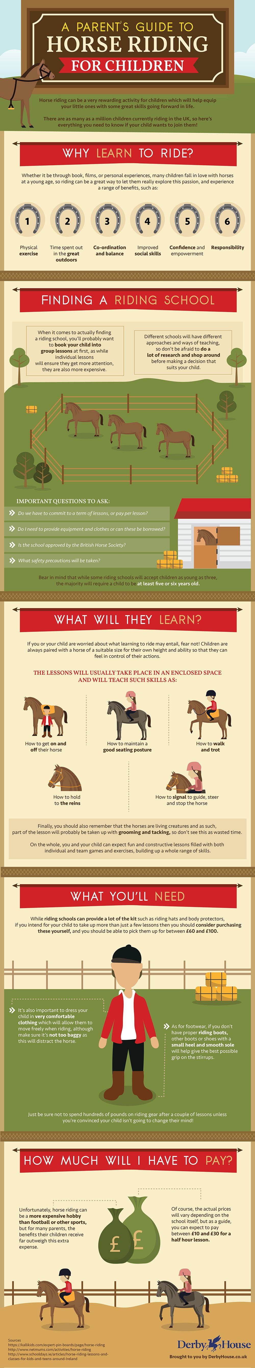 A Parent S Guide To Horse Riding For Children Infographic The Eloquent Equine Parenting Guide Parenting Infographic Parenting