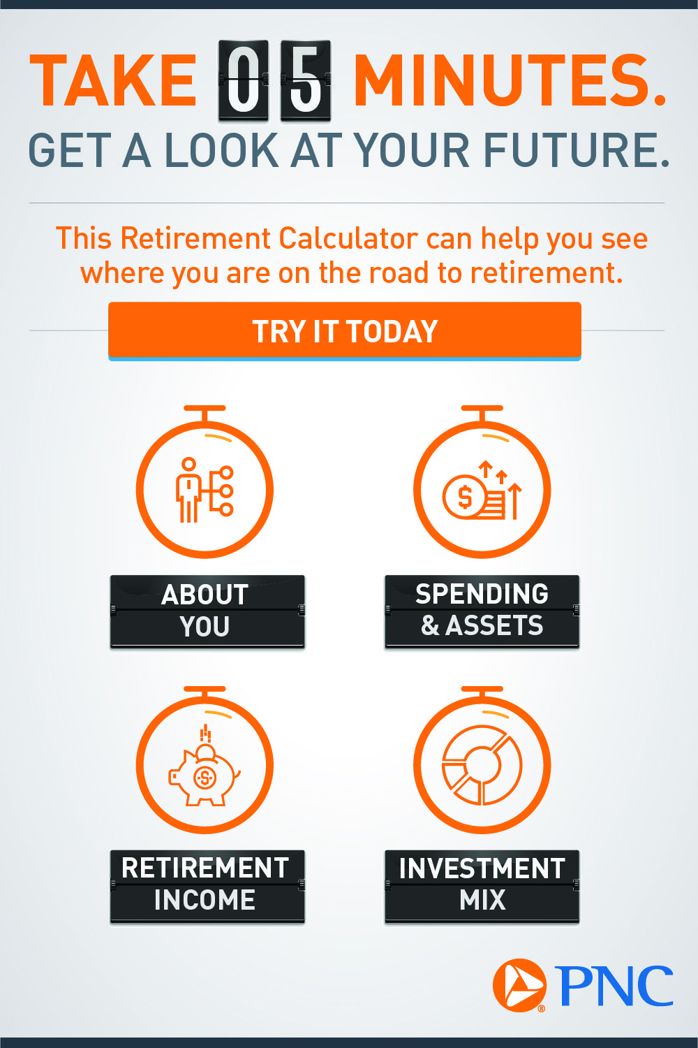 Determine if you're saving enough for retirement or if you're at