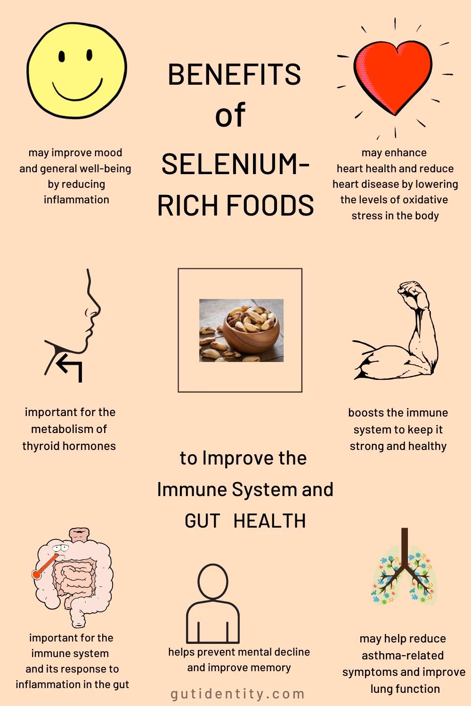 Selenium-Rich Foods