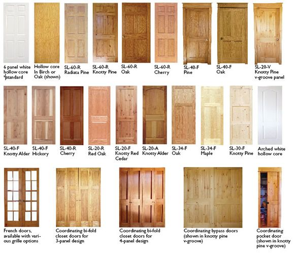 Interior Wood Door Styles Home Design Ideas
