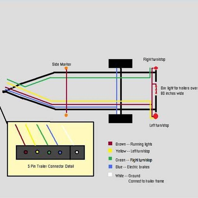 How To Wire A Trailer With Lights Brakes Trailer Light Wiring Small Trailer Horse Trailer