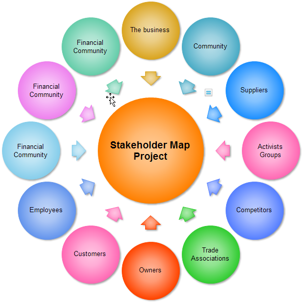 Stakeholder Map  Stakeholder    Stakeholder Analysis