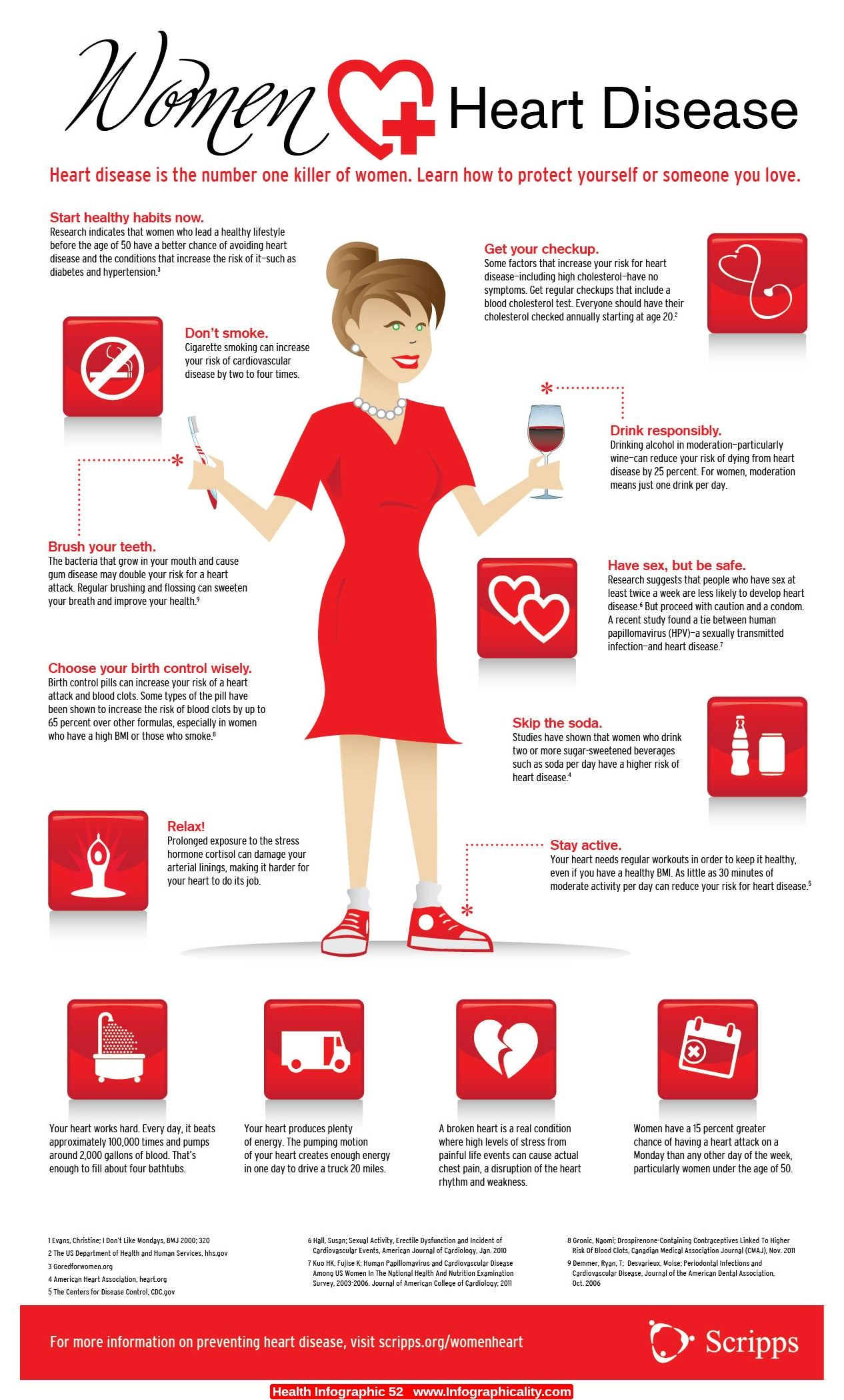 Health Infographics Infographicality Part 9 Heart Disease Prevention Infographic Health Heart Health Month