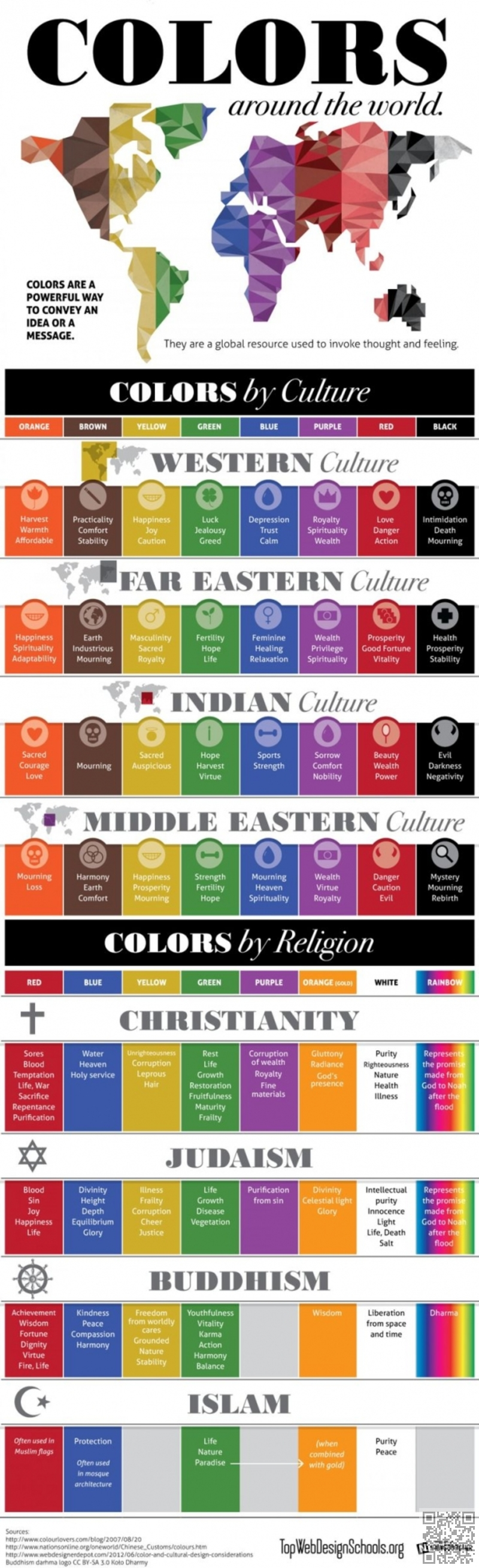 16 Color Meanings around the World Love Languages Check out