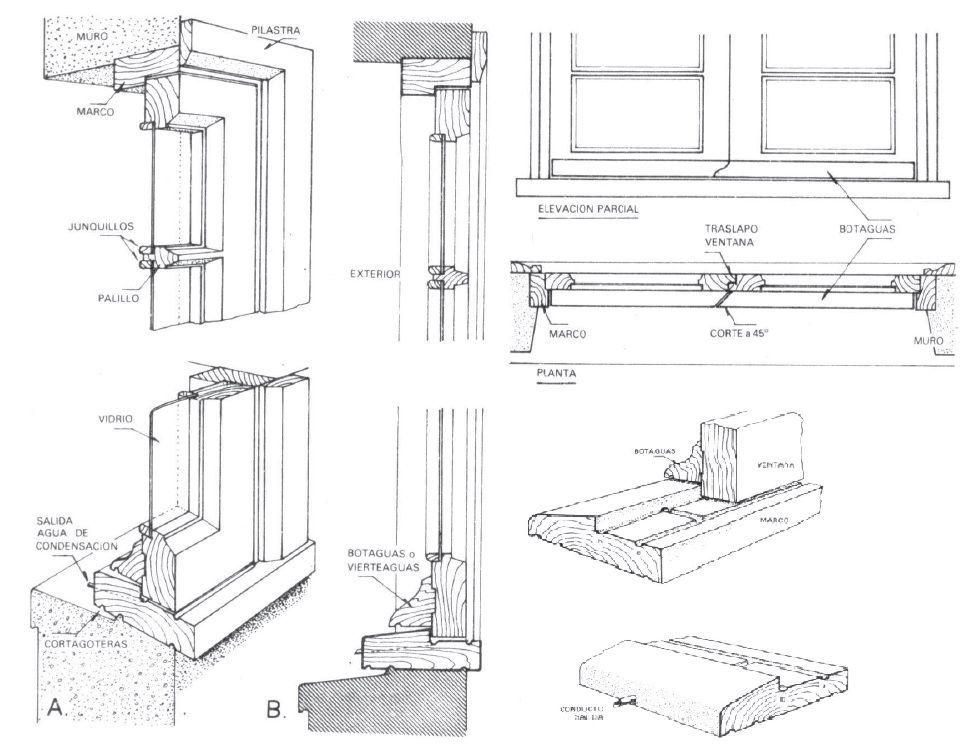 Resultado De Imagen Para Arquitectura Partes De Una Ventana
