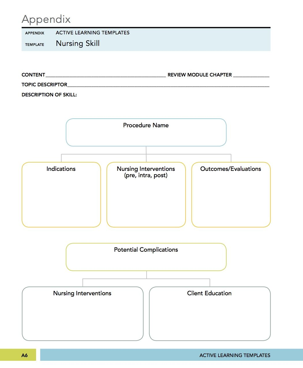 Concept Map Template Teaching Tools Pinterest – Concept Map Template