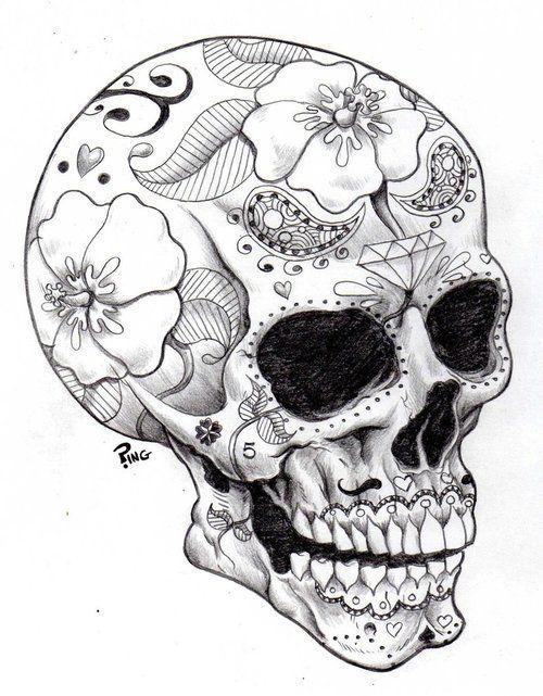 Totenkopf Ausmalbilder Malvorlagen