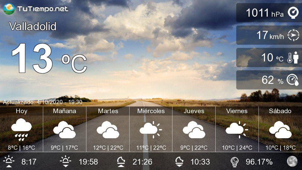 El Tiempo En Valladolid Pronóstico 15 Días En 2020 Probabilidad De Lluvia Mañana Es Lunes Vitoria Gasteiz
