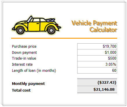Looking A Way For Buying A New Car It Is Easy Through Getting Loan