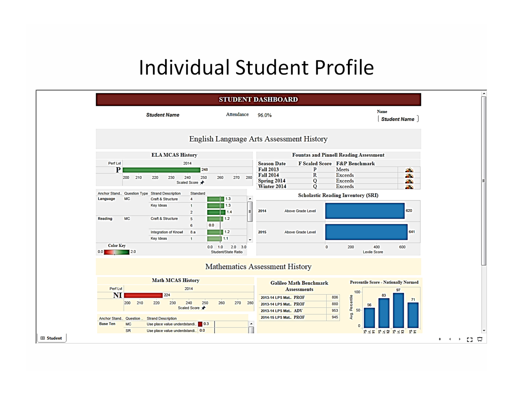 Take a look at the easy to use k12 dashboards to bring a