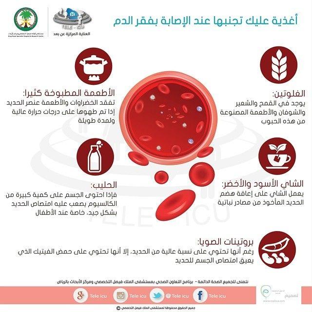 أغذية يجب تجنبها عند الإصابة بفقر الدم Health Fitness Nutrition Health Fitness Nutrition