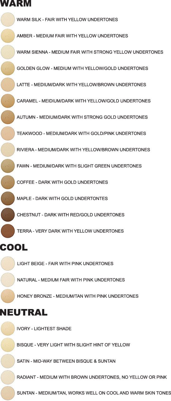 Jane Iredale Color Chart Pinteres