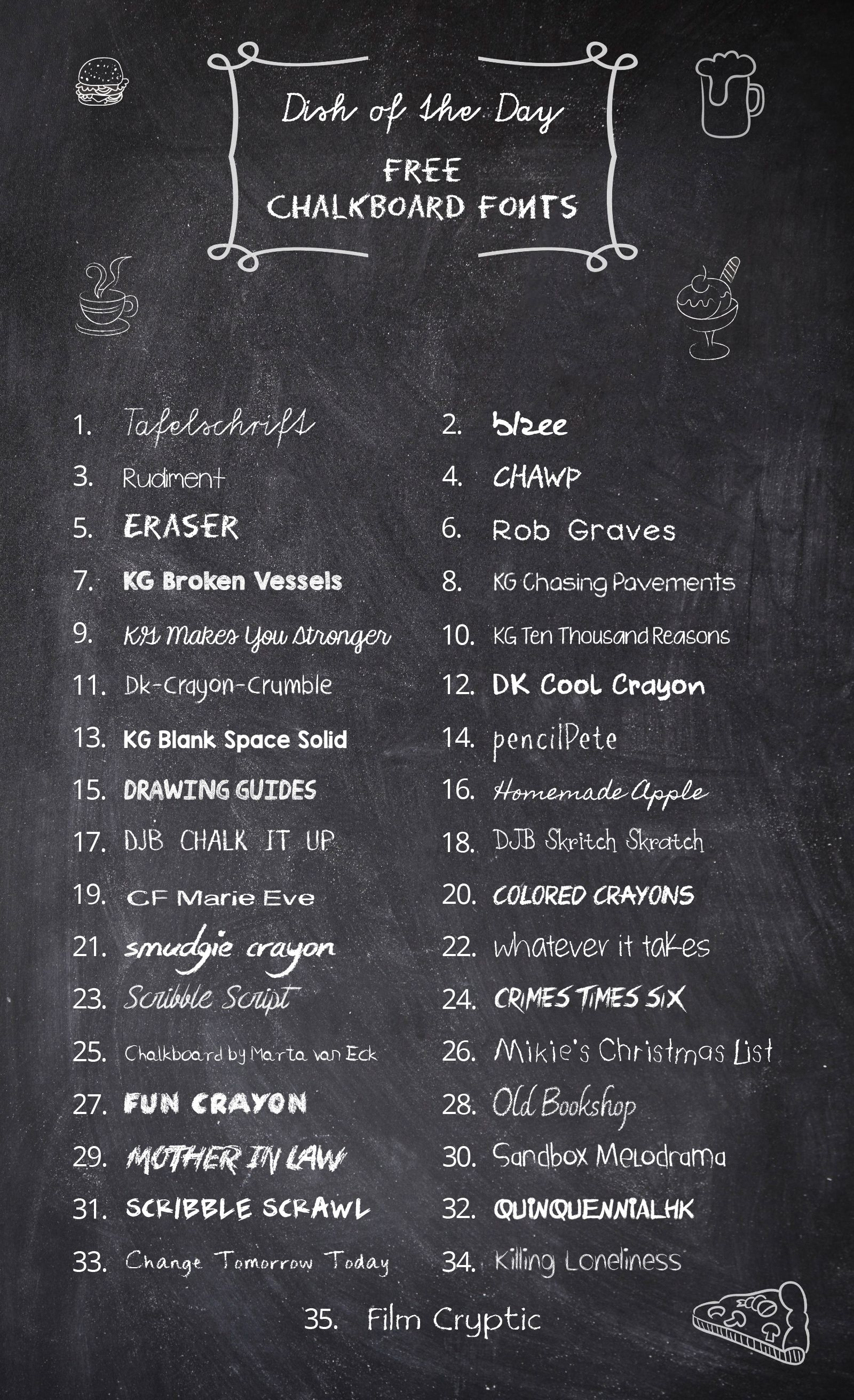 welcome to our typography cafe get these free chalkboard fonts
