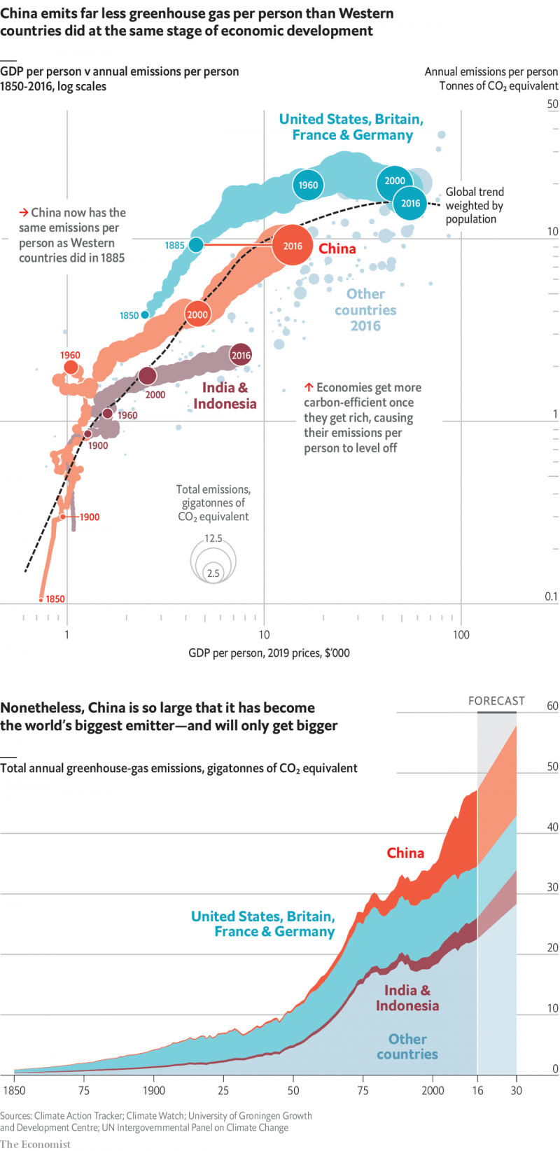 130 Ideas De Climate Change En 2021 Cambio Climatico Climatico Efectos Del Calentamiento Global