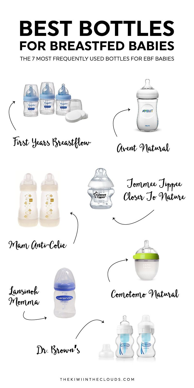 4498fb01b08 Worried about nipple confusion and the stress of picking a bottle  Check  out the top 12 best bottles for breastfeeding your baby.