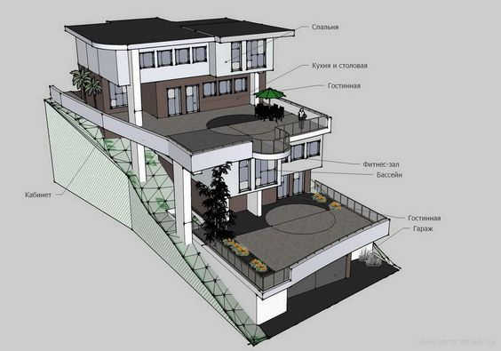Houses On A Slope Designs Google Search Hillside House Sloping Lot House Plan Architecture House