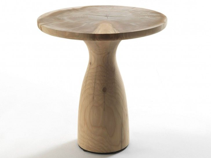 Coffee Tables Canada