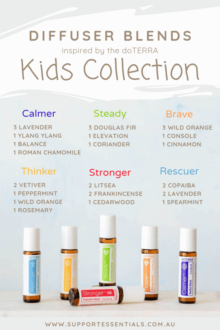 How to diffuse the doTERRA Kids Collection