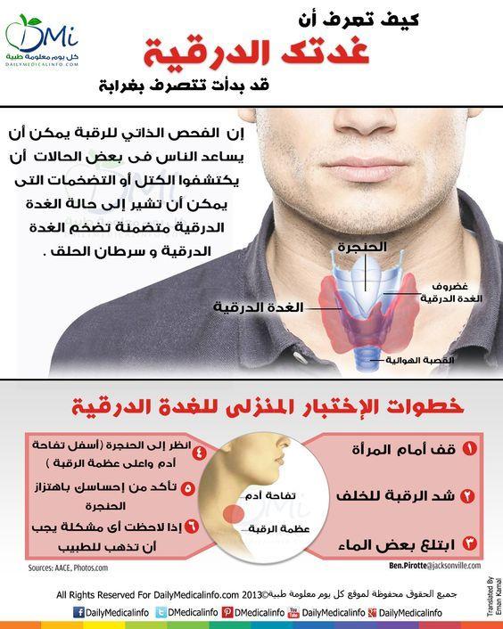 الاطعمة المساعدة للنو Infographic Health Health Fitness Nutrition Health Advice
