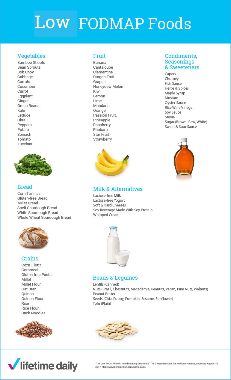 ibs symptoms on fodmap diet