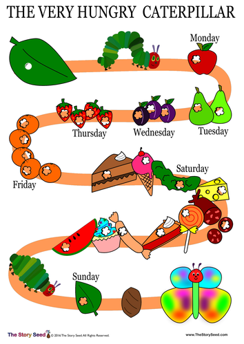 7 Story Maps The Very Hungry Caterpillar Jack
