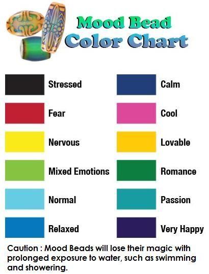 Mood Bead Color Chart Characteristics Of Color Mood Ring Colors