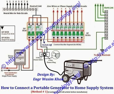 208v 3 phase generator wiring diagram on a mobile wiring diagram